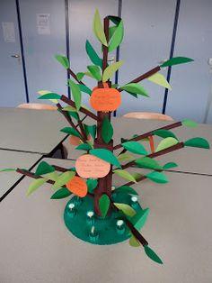 Stamboom maken